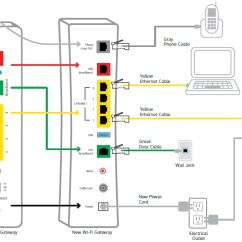 Wiring Diagrams House Lights Factory Car Audio Att Internet With Hdtv Antenna - Avs Forum | Home Theater Discussions And Reviews