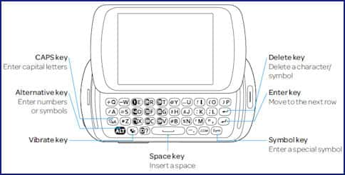 Pantech Swift (P6020) Keypad Layout- AT&T GoPhone® Support