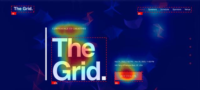 grid heatmap 2