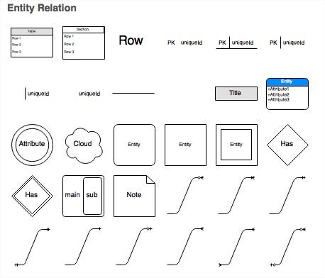 มาใช้ draw.io สร้าง Flowchart หรือ Diagram ออนไลน์กัน