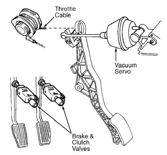 jeep cruise control diagram
