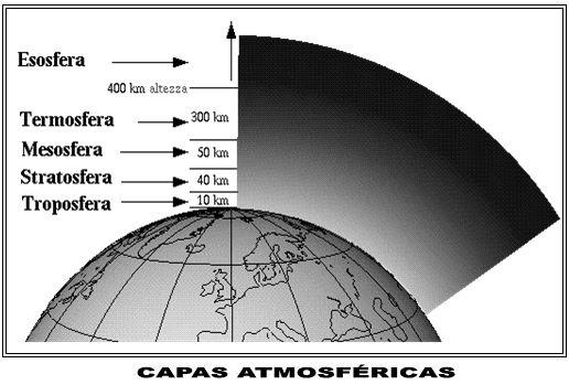 Esosfera