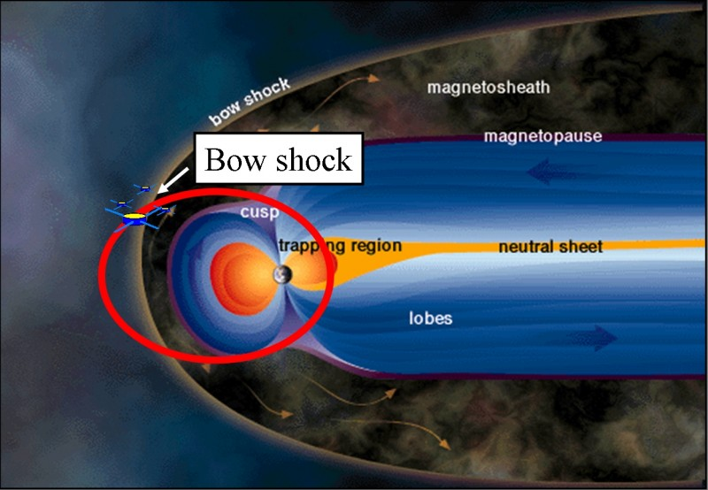 PR1_Picture1_bowshock
