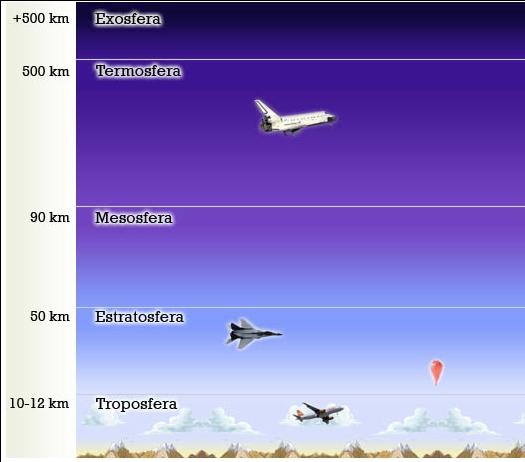 atmosfera-stratificazione