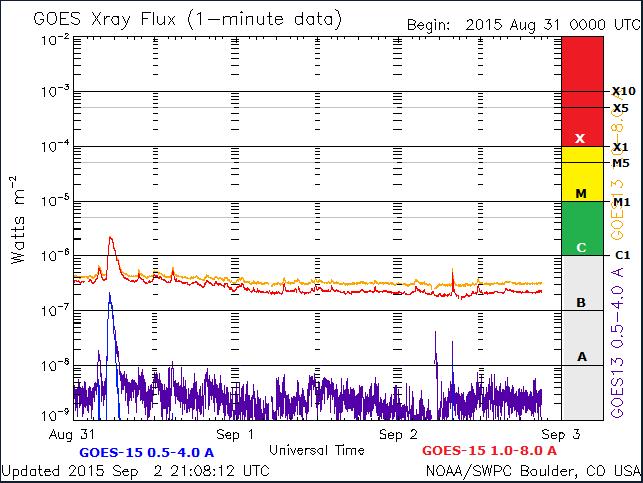 2015-09-02_231028