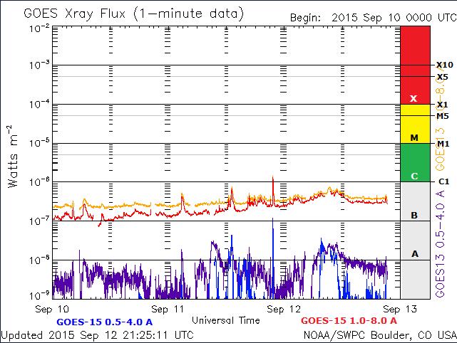 2015-09-12_232718
