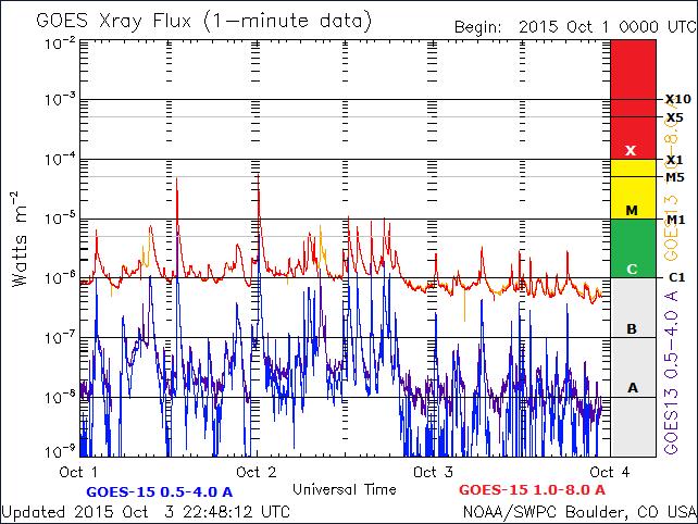 2015-10-04_005050