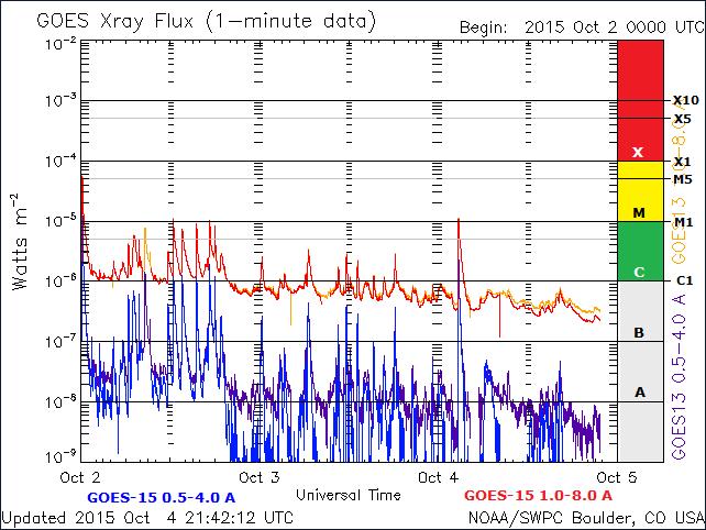 2015-10-04_234443