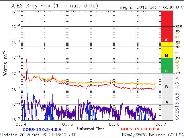 2015-10-06_231558