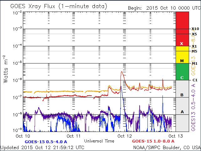 2015-10-13_000139