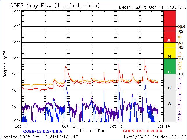 2015-10-13_231608
