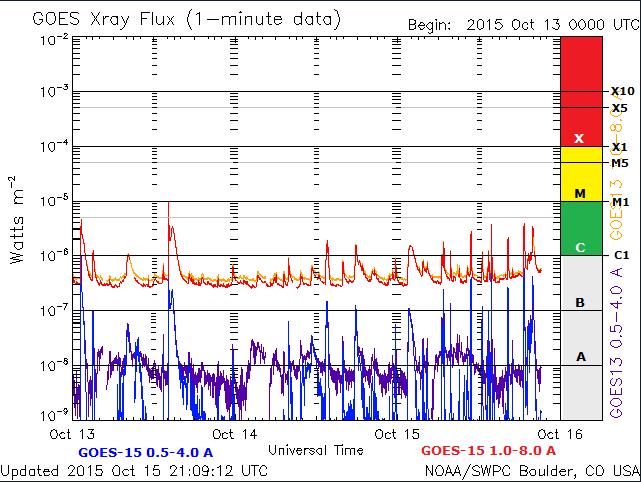 2015-10-15_231236
