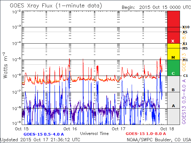 2015-10-17_233911