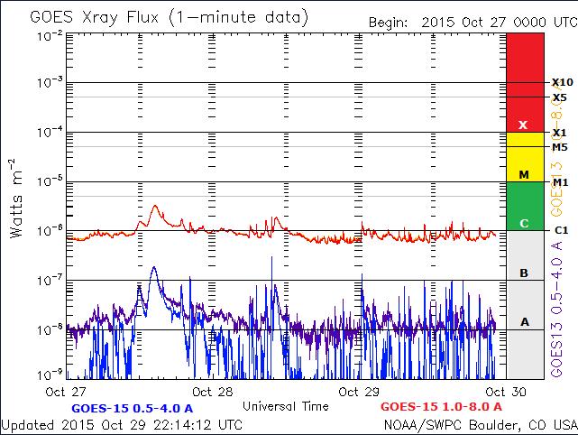 2015-10-29_231607