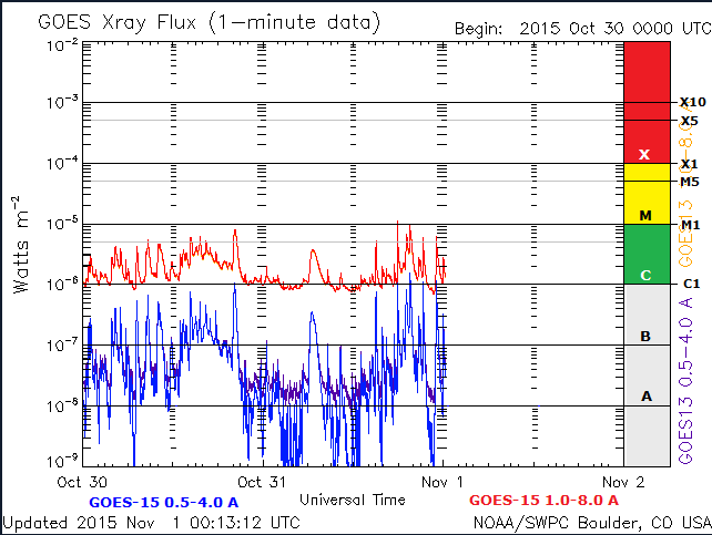 2015-11-01_011647