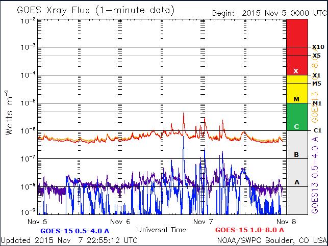 2015-11-08_000712