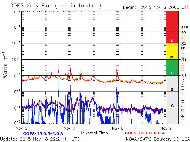 2015-11-08_232328