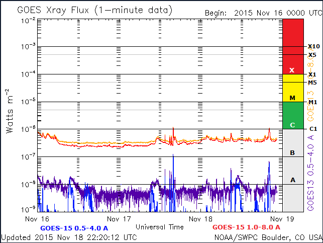 2015-11-18_232259