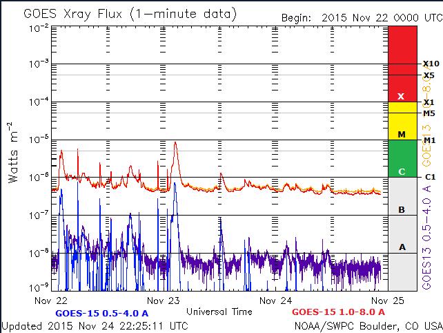 2015-11-24_232655