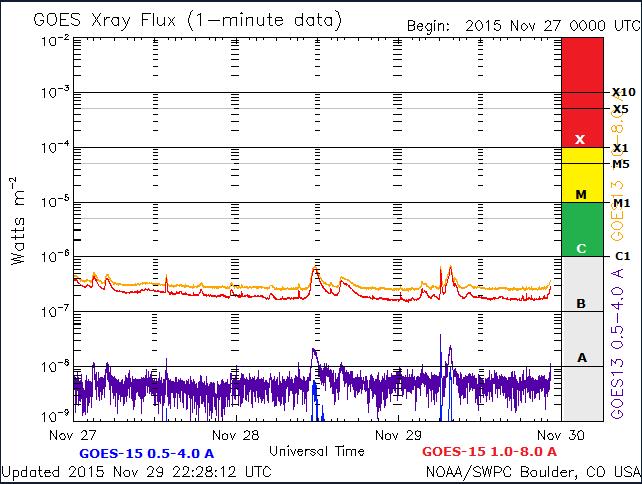 2015-11-29_233022