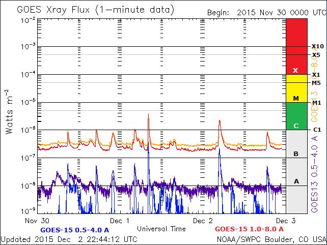 2015-12-02_234553
