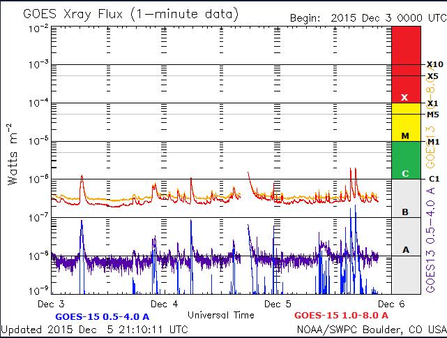 2015-12-05_221218