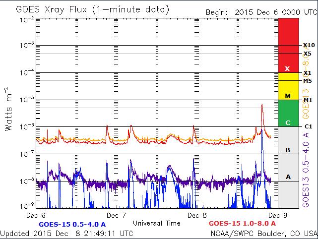 2015-12-08_225218