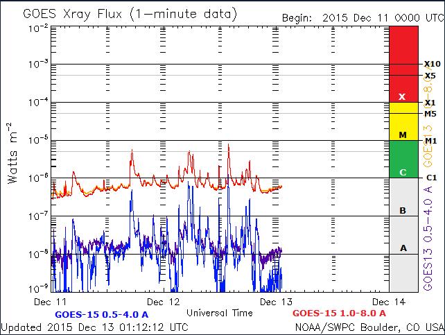 2015-12-13_021438