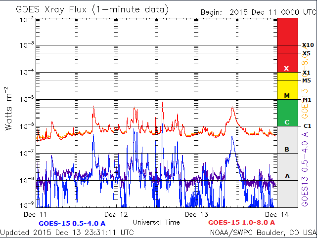 2015-12-14_003329