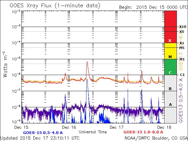 2015-12-18_001248