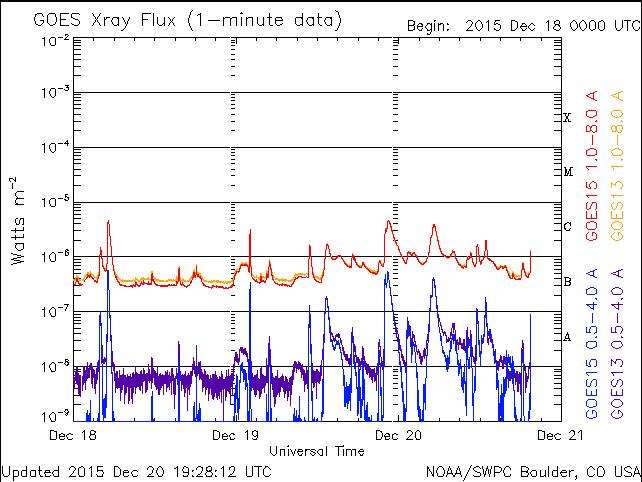 2015-12-20_203008