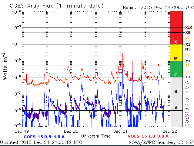 2015-12-21_222237