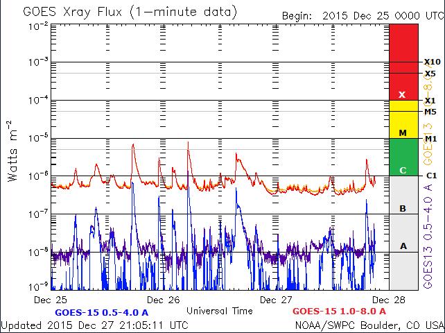 2015-12-27_220758