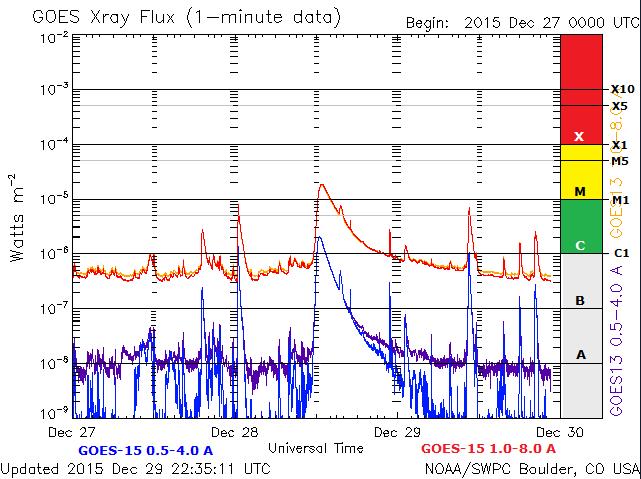 2015-12-29_233724
