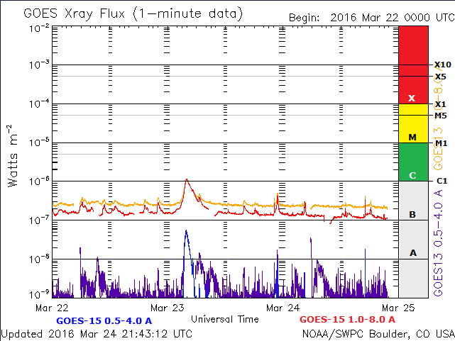 2016-03-24_224521