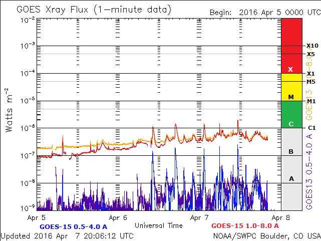 2016-04-07_220815
