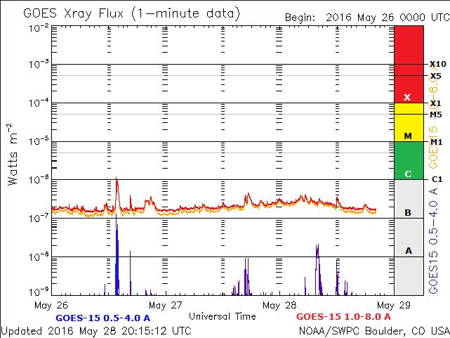 2016-05-28_221749