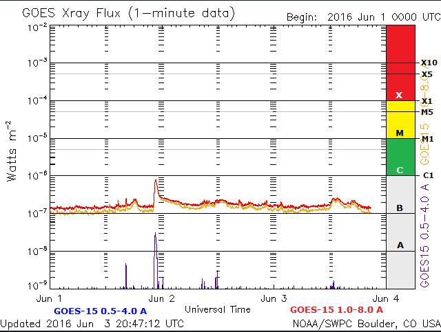 2016-06-03_224843