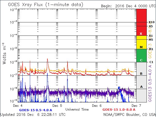 2016-12-06_233102