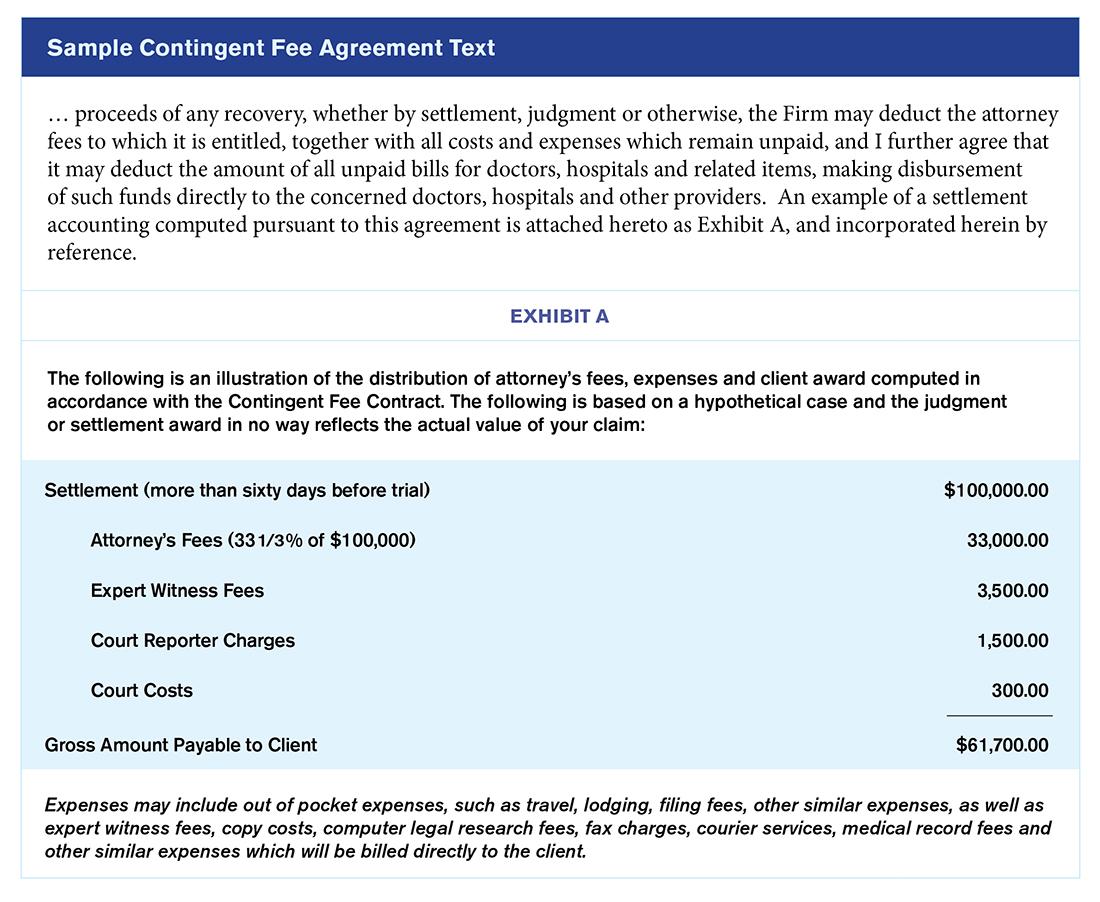 Handling Settlement Funds Best Practices Checklist