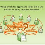 Make Decisions Faster and Easier with Zapproved