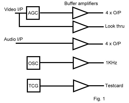 Distribution Amplifier and Test Generator