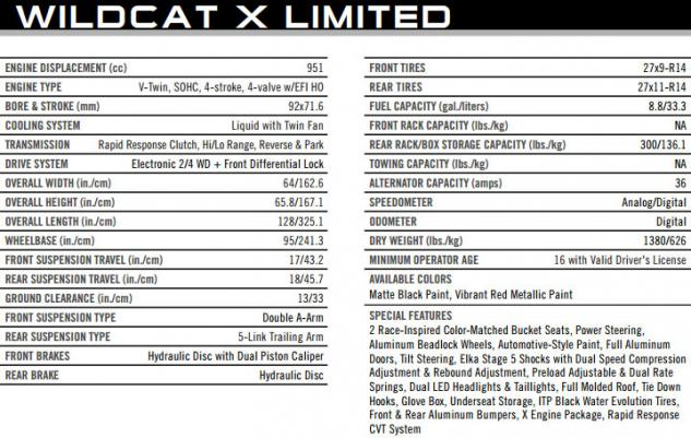 1000 Specs Arctic Wildcat Cat