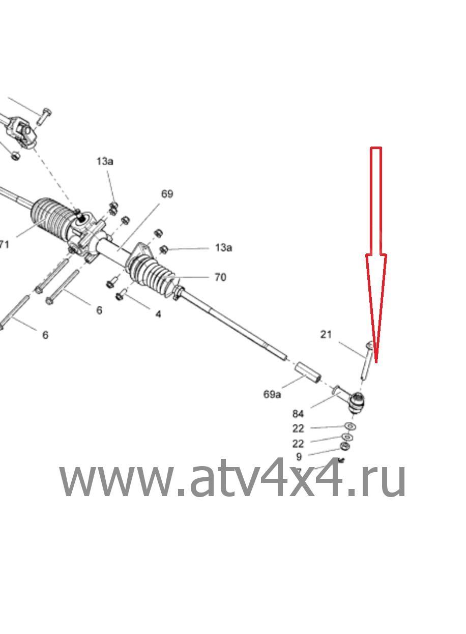 Запчасти рулевого управления для квадроцикла Can-Am(BRP)