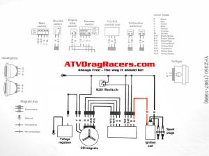 Banshee Wiring Diagram