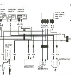 trx250r wiring diagram wiring diagram schematics ltr450 wiring diagram 250x wiring diagram [ 2411 x 1711 Pixel ]