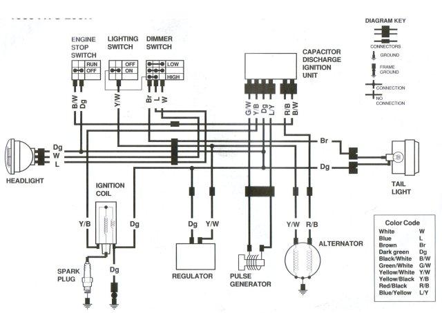 Wiring Harness Cb 160 - Catalogue of Schemas on