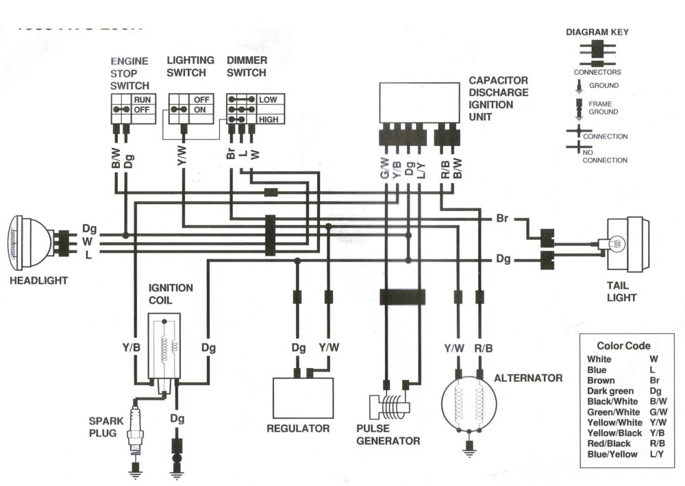 medium resolution of 01 arctic cat 250 wiring diagram