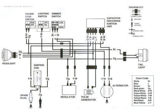 small resolution of pw50 wiring diagram simple wiring diagram rh 2 mara cujas de 1982 yamaha pw50 wiring diagram