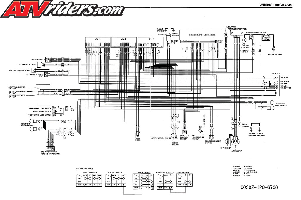 [DIAGRAM] Eagle Atv Wiring Diagram FULL Version HD Quality